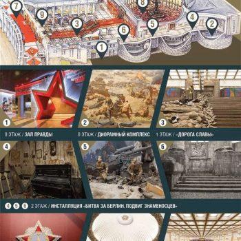 Акция #MuseumSelfie в Музее Победы