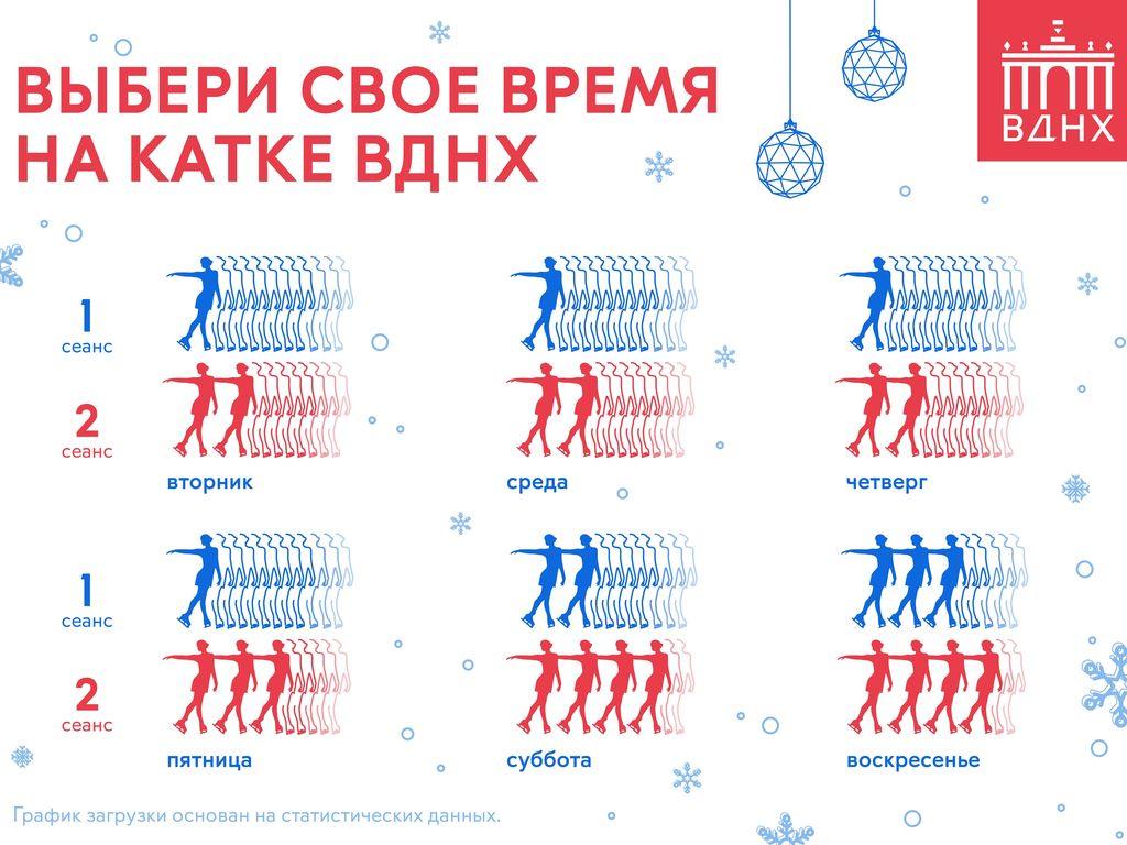 Экскурсии на коньках на Главной выставке страны